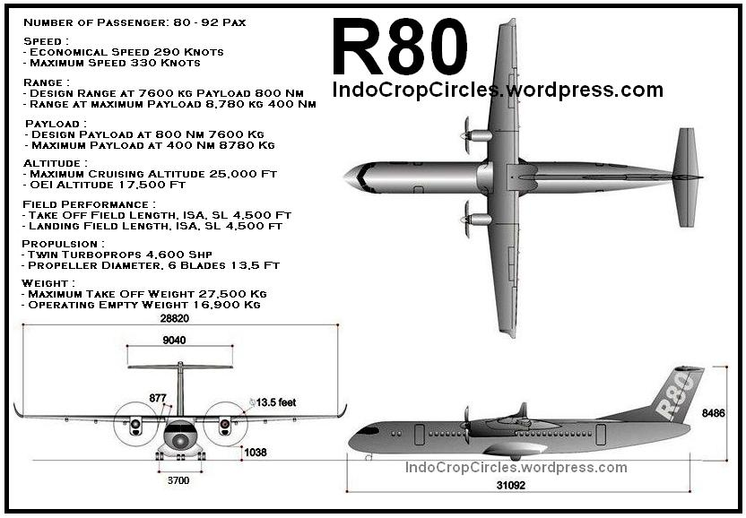 R80 Three_View_Drawing