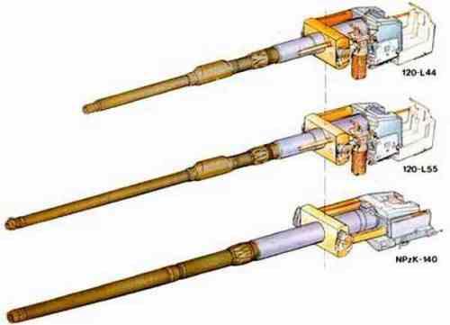 Beberapa varian meriam kaliber 120 mm buatan Rheinmetall untuk MBT.