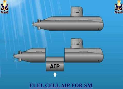 Indian-Navy-Fuel-Cell-AIP-Plug