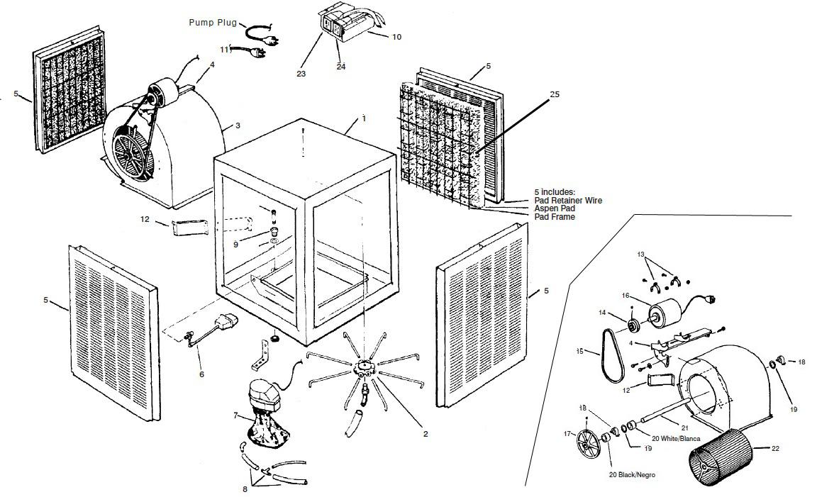 Evaporative Cooler Fuse Box