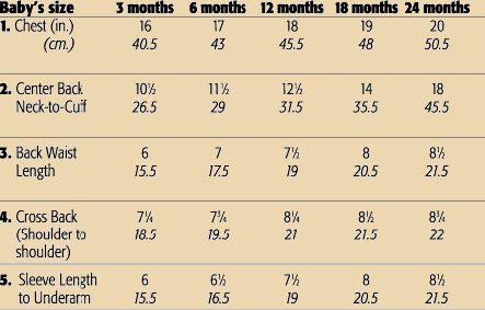 Body measurement charts Indusladies - measurement charts