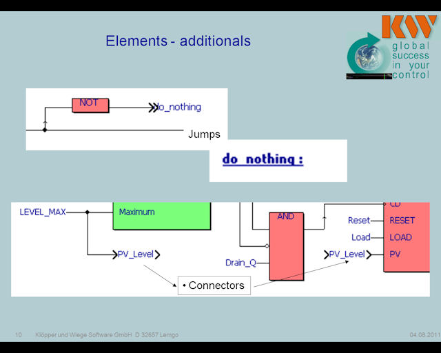 Function Block Diagram FBD IEC Tutorial