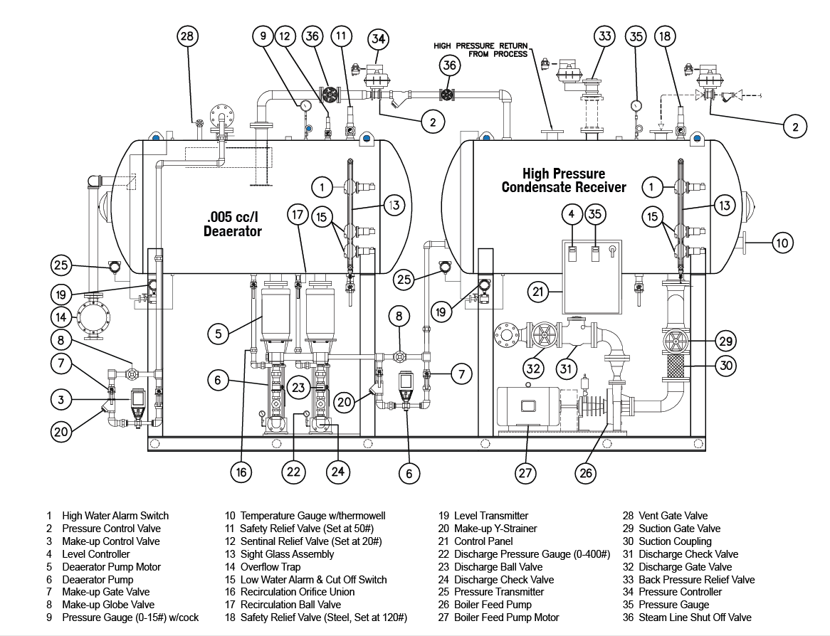 pressure switches with relay