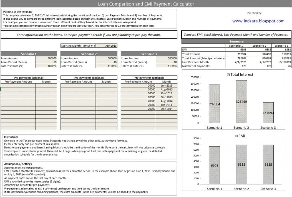 loan calculator template - Gottayotti - loan calculator template