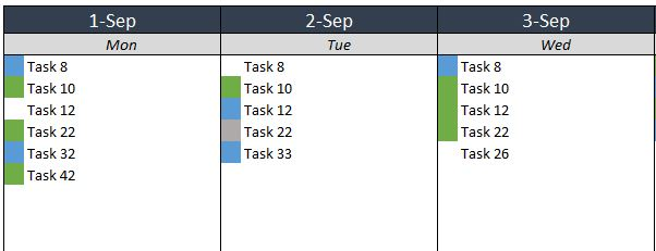 To-Do List Template in Excel for Project Managers to manage tasks - project to do list templates