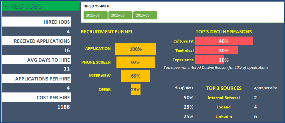 Job Application Template Document Templates Recruitment Manager Excel Template V1 Support Page