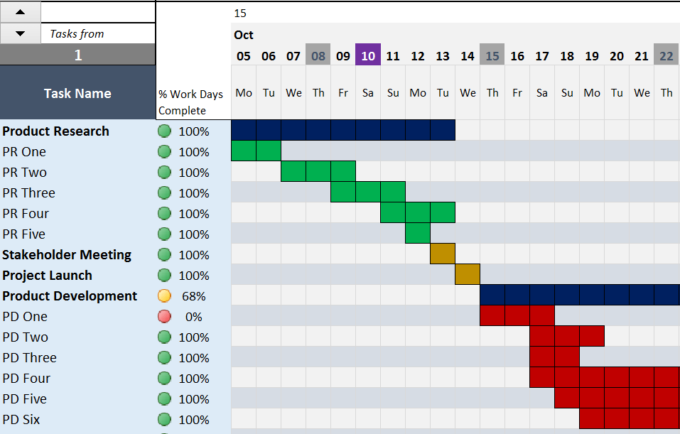 Time Sheet Template Excel | Sample Customer Service Resume