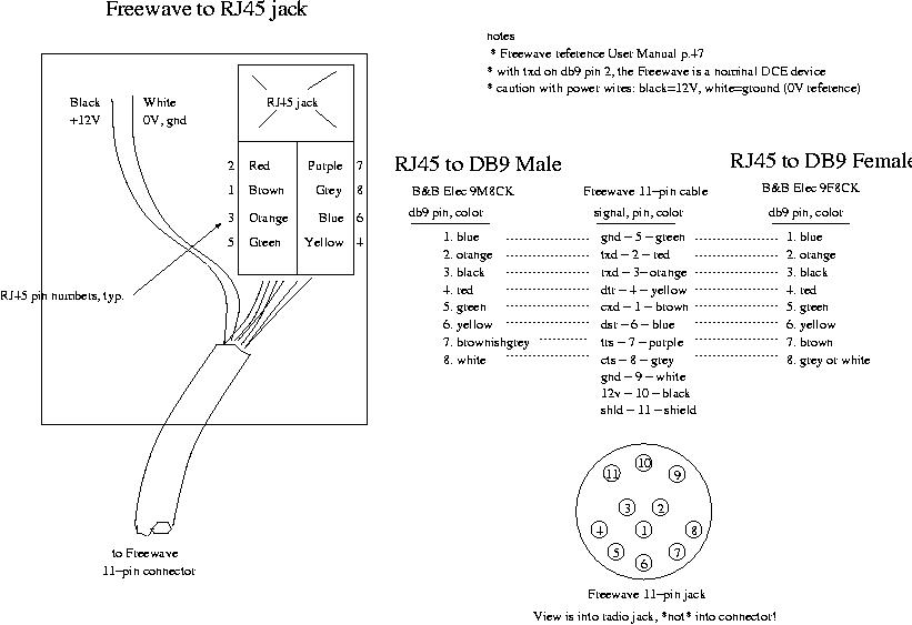 freewave wiring diagram