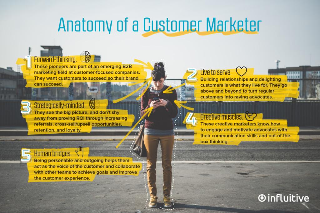 The Perfect Customer Marketer Job Description - Influitive