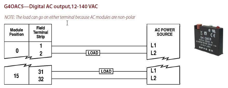 Ssr 140 Wiring Diagram Wiring Diagram