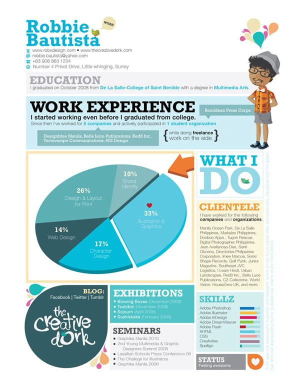 Infographic resume examples - softwaremonsterinfo - infographic resume examples
