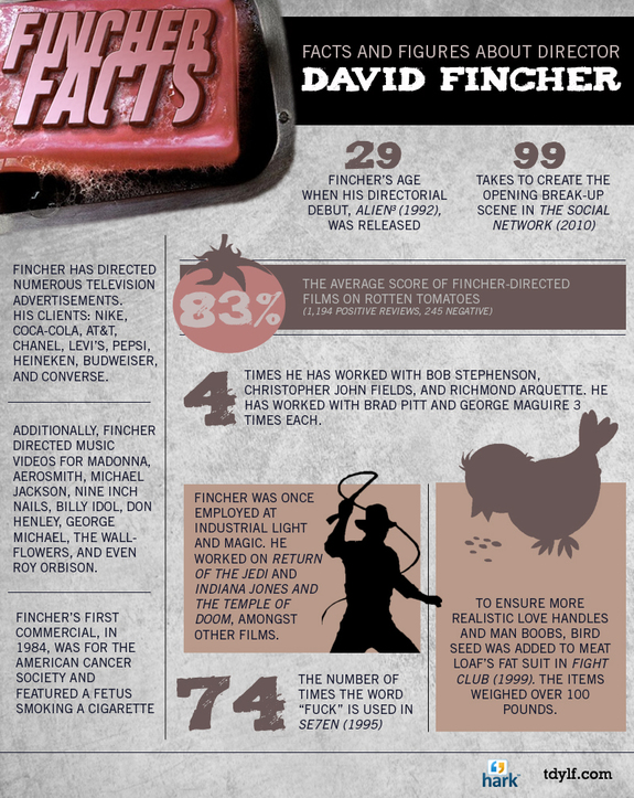 Fincher Facts Infographic