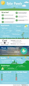 Solar-Panels-Infographic-UK