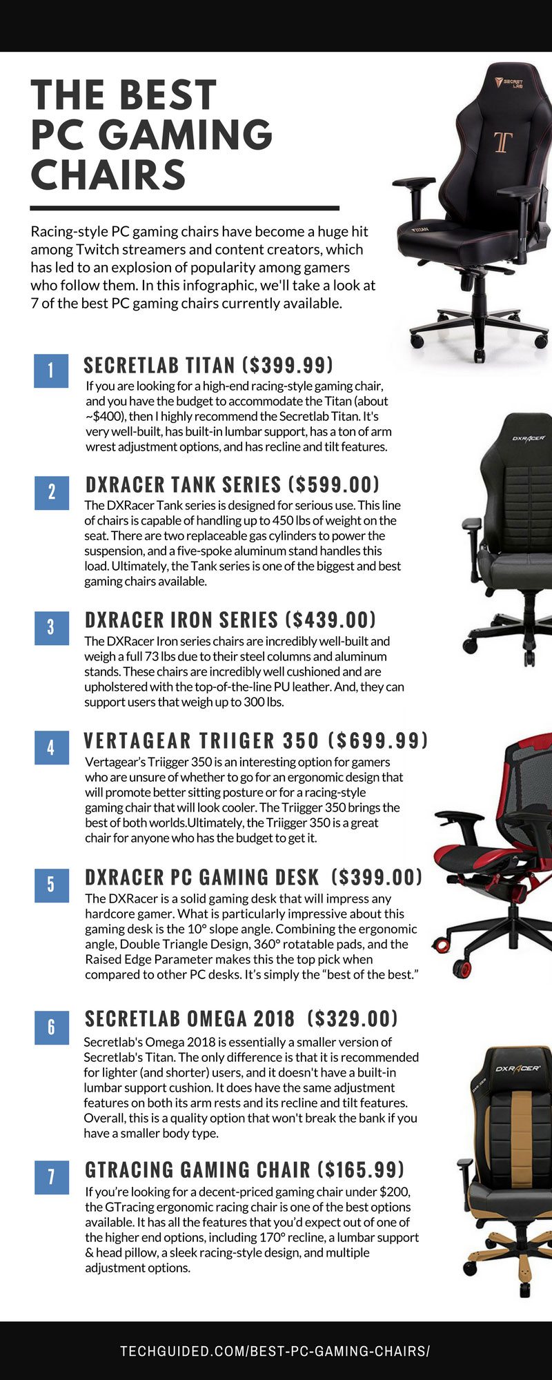 Dxracer Pc Gaming Chair The Best Pc Gaming Chairs Infographicbee