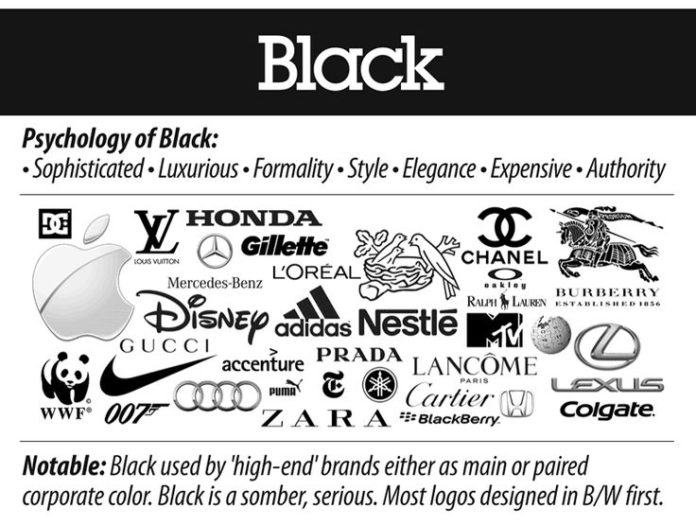Psychology  Choosing great logo colors  combinations Brand color
