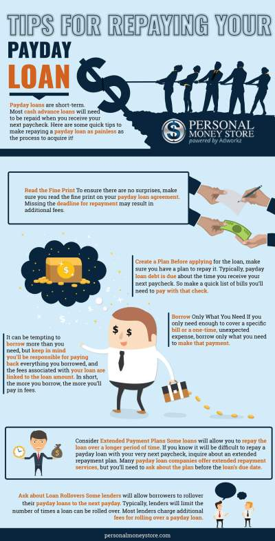 7 Amazing Tips for Repaying Your Payday Loan [INFOGRAPHIC]