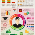 Social Business InformationWeek