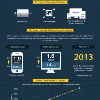 Responsive Web Design Overview