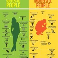 Measure Success Life