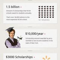 American Scholarships