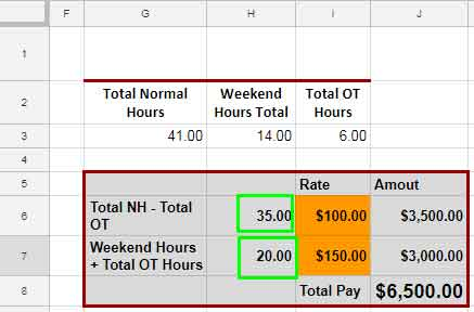 Calculate Day Wise Working Hours - Normal, OT, Weekends, Night Shift - payroll hours calculator