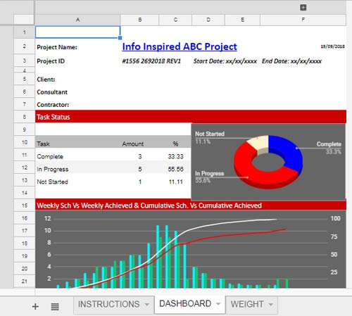 Project Status Dashboard in Google Sheets Free Download