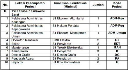 Loker Karawang 2013 Informasi Lowongan Kerja Loker Terbaru 2016 2017 Lowongan Kerja Terbaru Cpns Januari 2014 Penyedia Informasi Lowongan