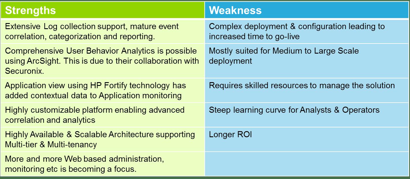 job weakness list livmoore tk job weakness list 23 04 2017