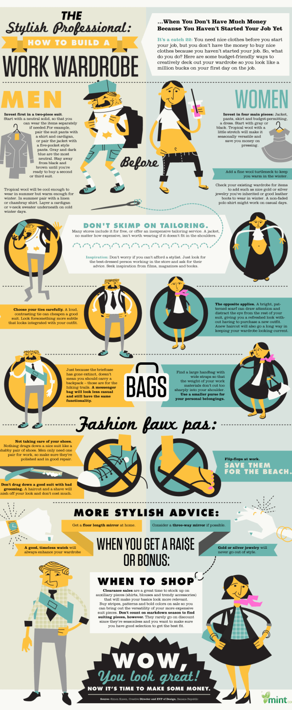 WORKWARDROBE1 The Stylish Professional [infographic]