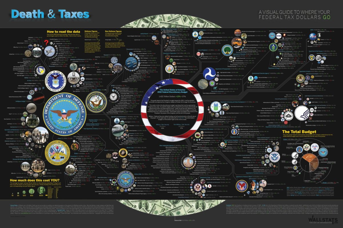 death-and-taxes-2010