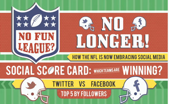 The NFL Finally Embraces Social Media [infographic]