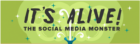 The Social Media Monster [Infographic]