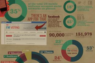 Obama-vs-Romney-mobile-infographic