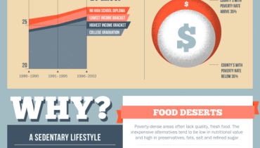 poverty-and-obesity