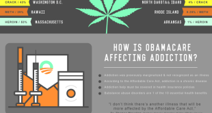 obamacare-and-addiction