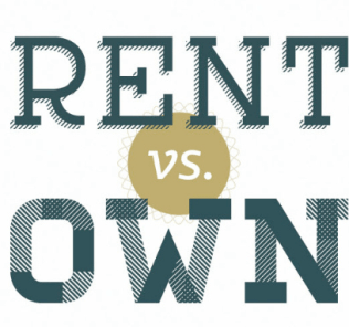 rent_own