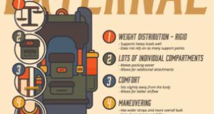 backpacking-101-01