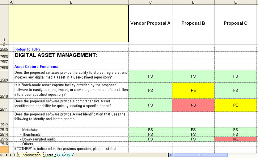 Rfp Template Technology Evaluation Template Sample | Kwl Chart En