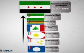 Li Sûriyeyê tecrubeya federasyonê – 2