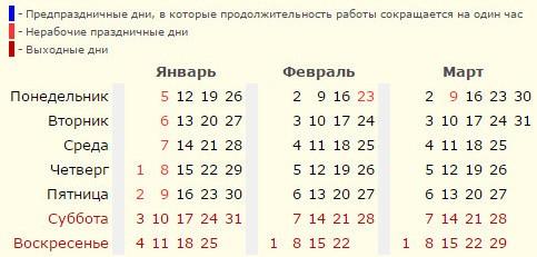 Как по календарю узнать день овуляции