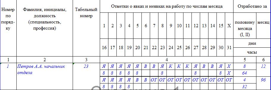 Унифицированная форма  М29  бланк и образец  nalog