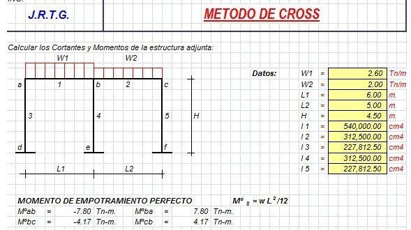 Plantilla Excel – Análisis de pórticos Método de Cross