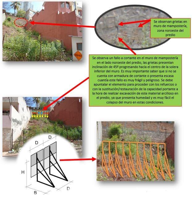 Recomendaciones al excavar en muros colindantes
