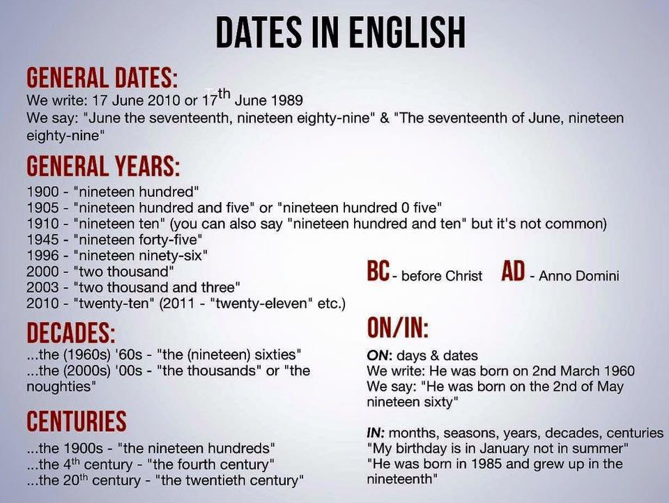 Fechas en inglés