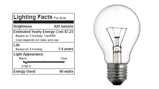 New Light Bulb Labeling Program Coming Soon Inhabitat - Green