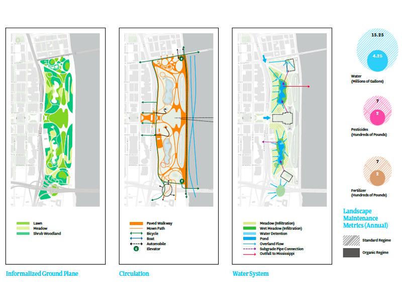 MVVA-historic-waterfront « Inhabitat \u2013 Green Design, Innovation