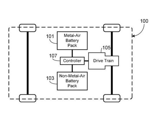 tesla battery diagram