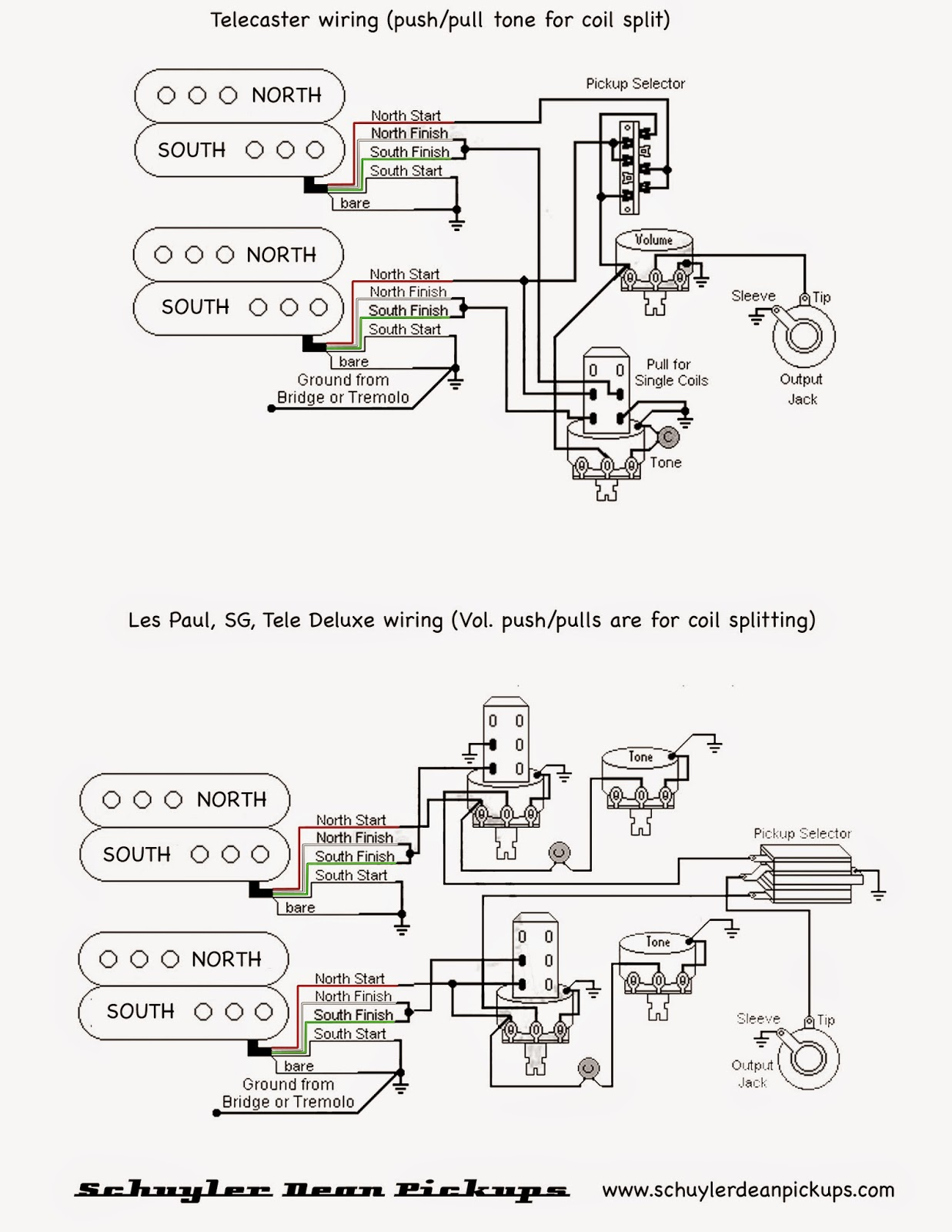 lollar pickup wiring diagram