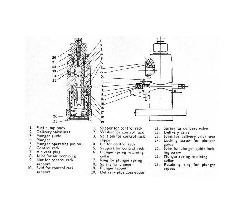 diagram of lucas injector pump repair manual