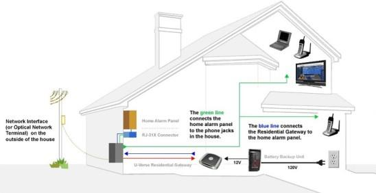 office home phone wiring diagram